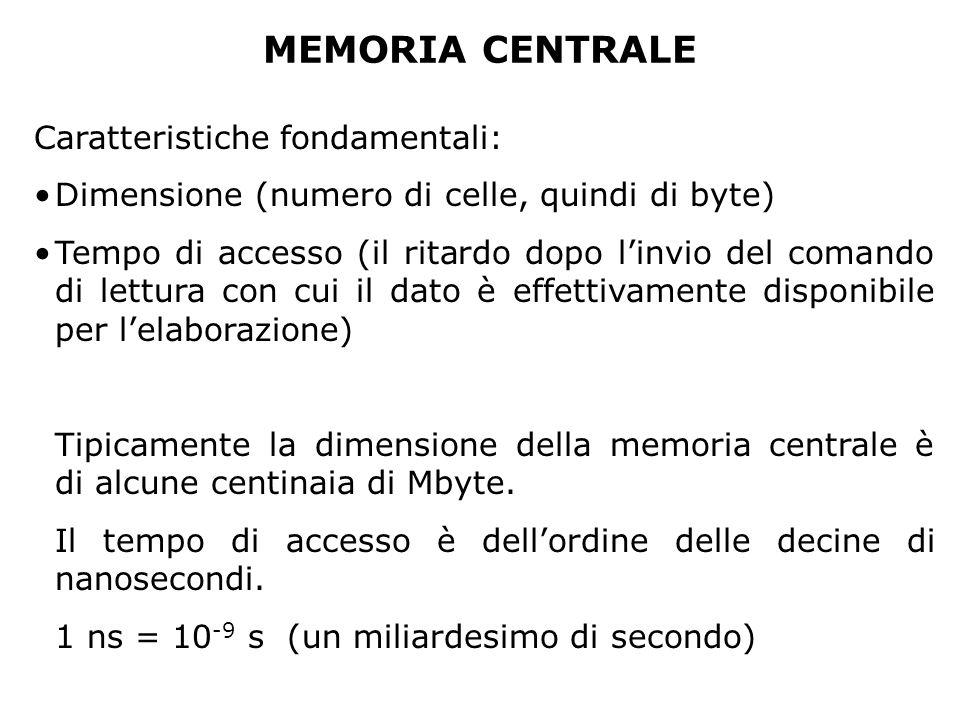 MEMORIA CENTRALE Caratteristiche fondamentali: Dimensione (numero di celle, quindi di byte) Tempo di accesso (il ritardo dopo linvio del comando di lettura con cui il dato è effettivamente disponibile per lelaborazione) Tipicamente la dimensione della memoria centrale è di alcune centinaia di Mbyte.