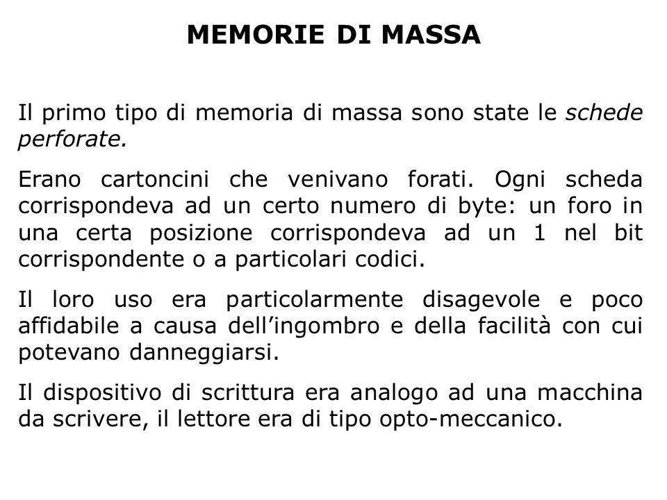 MEMORIE DI MASSA Il primo tipo di memoria di massa sono state le schede perforate.