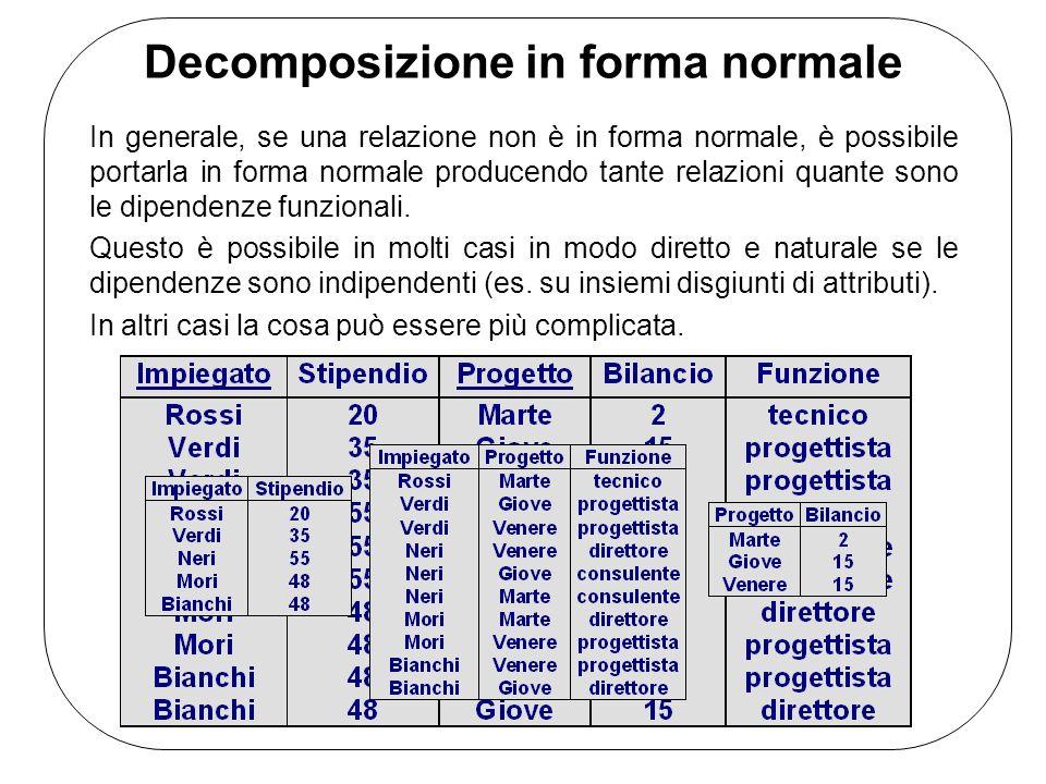 Decomposizione in forma normale In generale, se una relazione non è in forma normale, è possibile portarla in forma normale producendo tante relazioni quante sono le dipendenze funzionali.