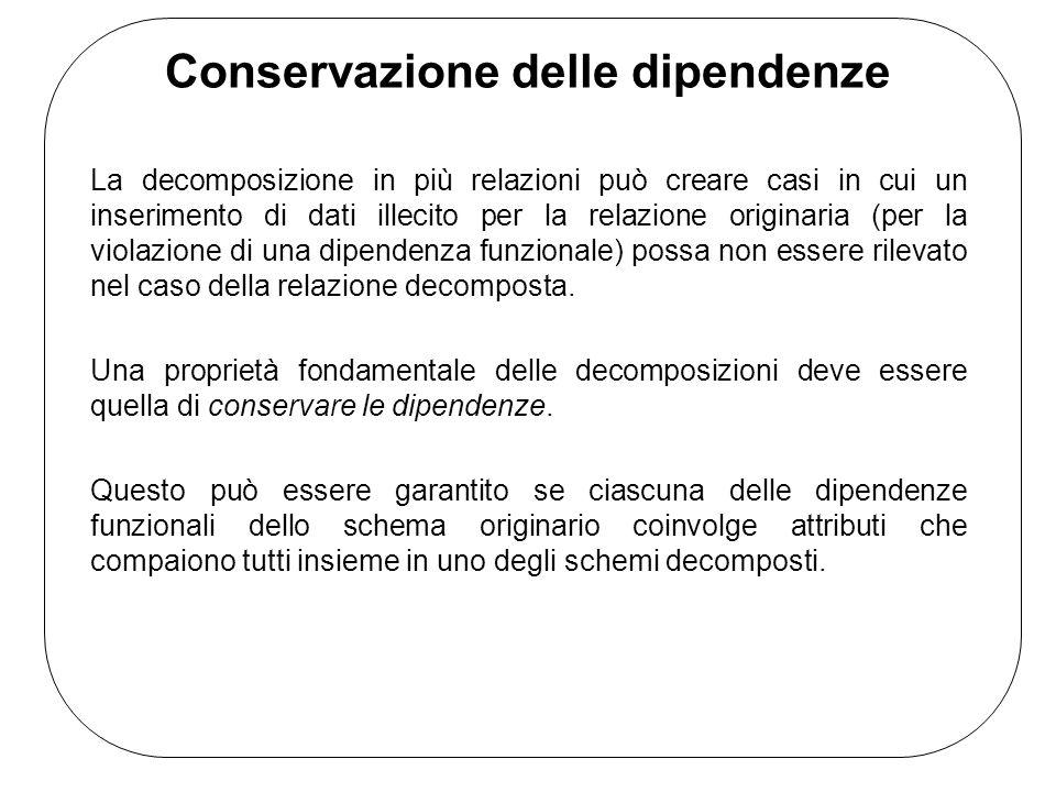 Conservazione delle dipendenze La decomposizione in più relazioni può creare casi in cui un inserimento di dati illecito per la relazione originaria (