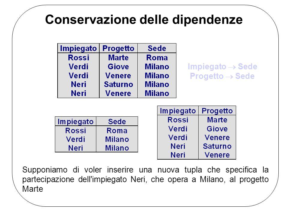 Impiegato Sede Progetto Sede Supponiamo di voler inserire una nuova tupla che specifica la partecipazione dell impiegato Neri, che opera a Milano, al progetto Marte Conservazione delle dipendenze