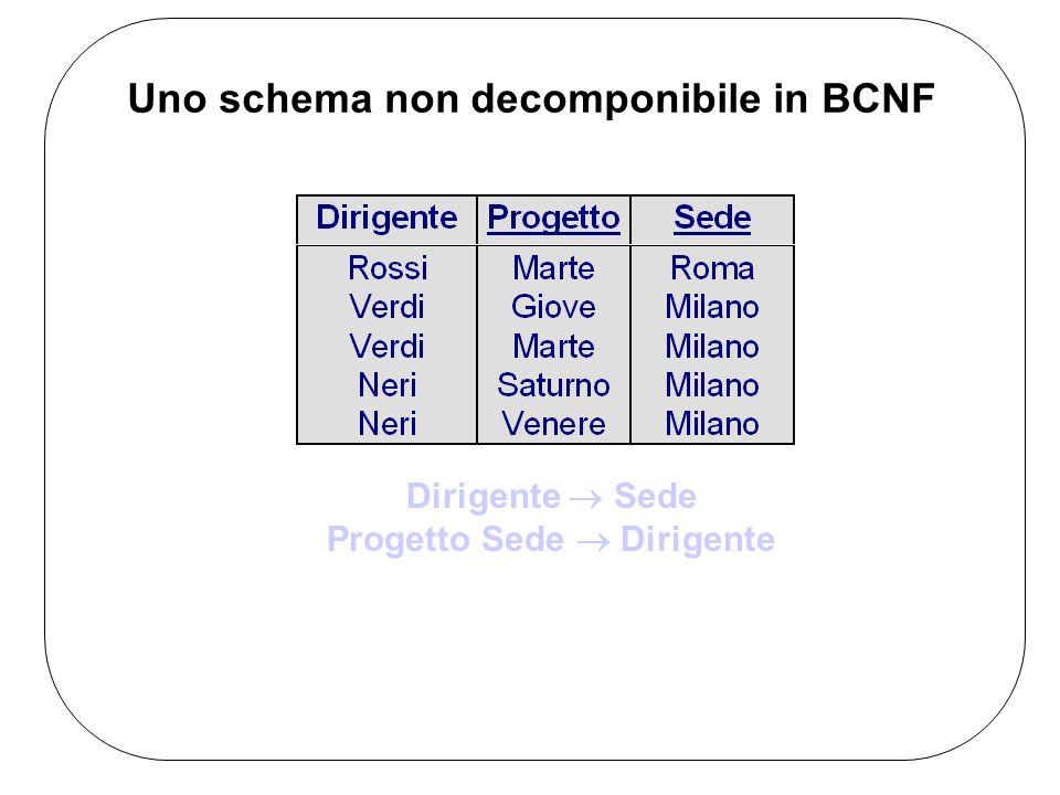 Uno schema non decomponibile in BCNF Dirigente Sede Progetto Sede Dirigente