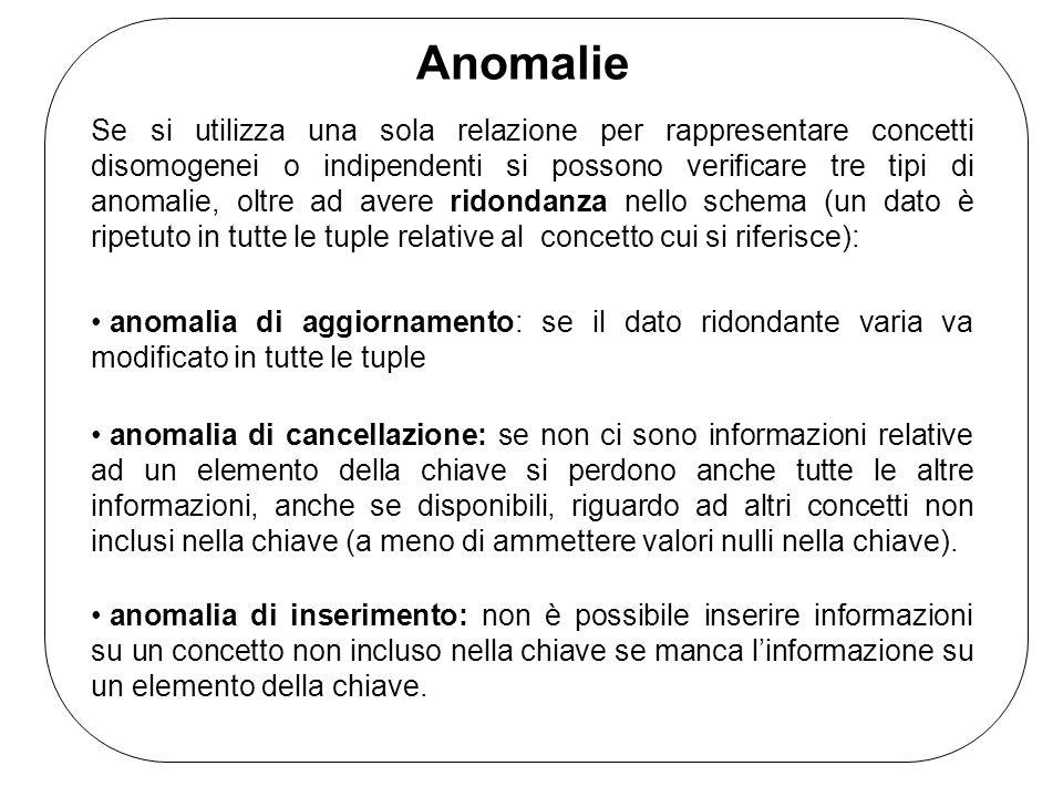 Anomalie Se si utilizza una sola relazione per rappresentare concetti disomogenei o indipendenti si possono verificare tre tipi di anomalie, oltre ad