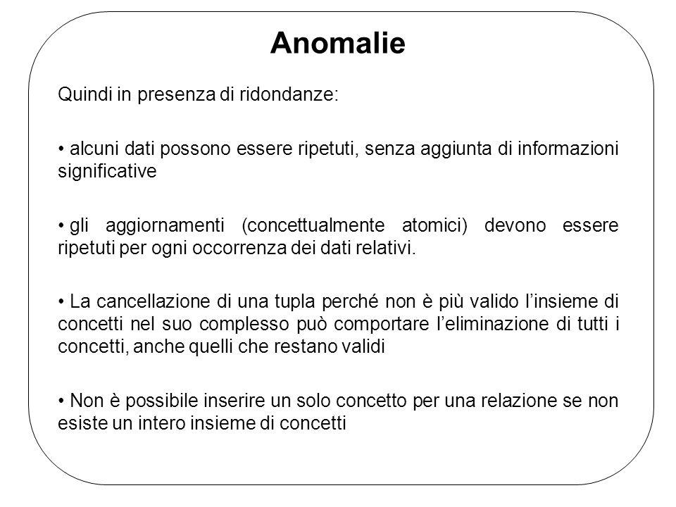 Anomalie Quindi in presenza di ridondanze: alcuni dati possono essere ripetuti, senza aggiunta di informazioni significative gli aggiornamenti (concettualmente atomici) devono essere ripetuti per ogni occorrenza dei dati relativi.