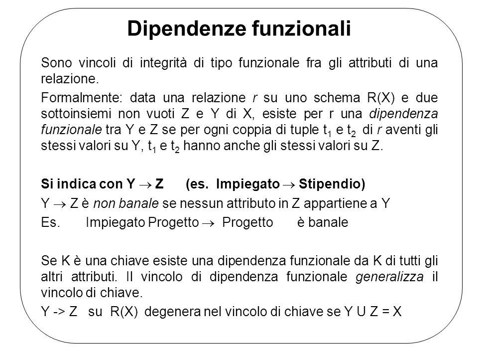 Dipendenze funzionali Sono vincoli di integrità di tipo funzionale fra gli attributi di una relazione. Formalmente: data una relazione r su uno schema