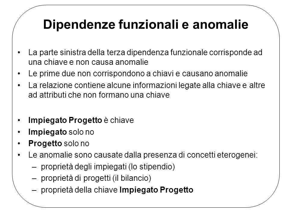 Dipendenze funzionali e anomalie La parte sinistra della terza dipendenza funzionale corrisponde ad una chiave e non causa anomalie Le prime due non c