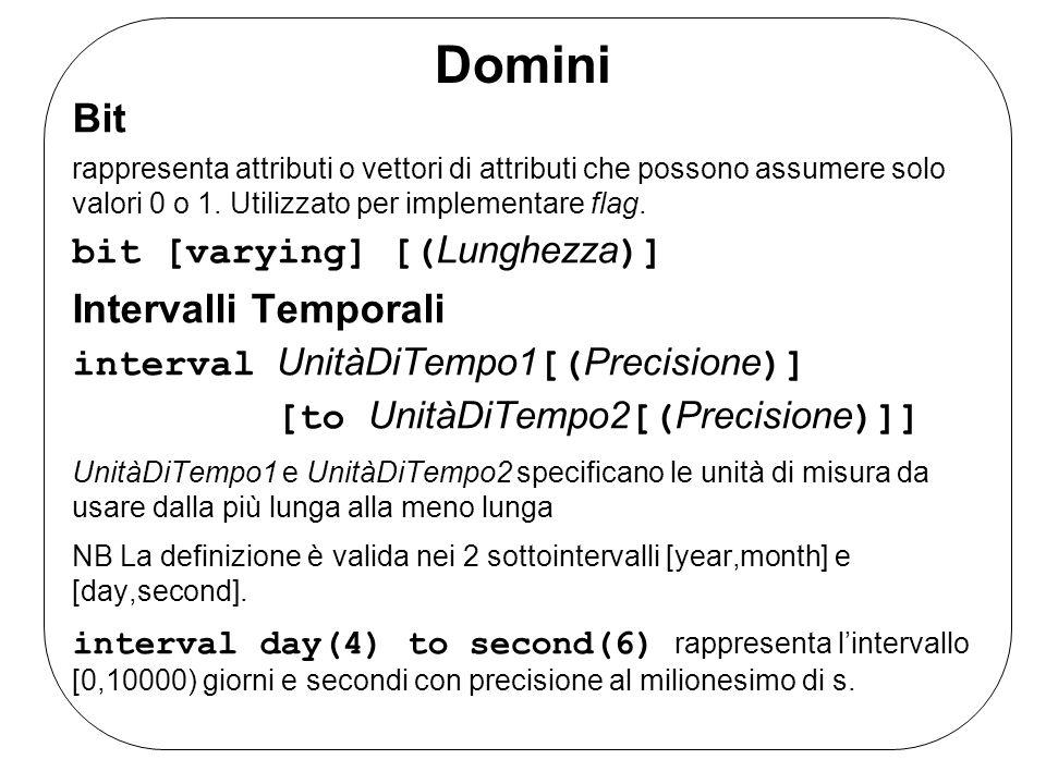Domini Tipi numerici esatti Valori interi o con parte decimale di lunghezza prefissata numeric [( Precisione [,Scala ])] decimal [( Precisione [,Scala ])] integer smallint Precisione specifica il numero di cifre significative Scala quante cifre si rappresentano dopo la virgola decimal(4) numeri da -9999 a 9999 numeric(6,3) numeri da -999.999 a 999.999 La precisione degli interi dipende dallimplementazione