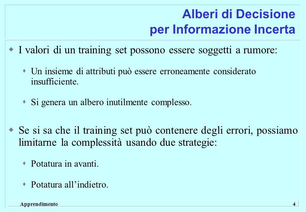 Apprendimento 5 Alberi di Decisione per Informazione Incerta La potatura in avanti può decidere di non espandere un nodo in più nodi in base: al numero di istanze contenute nellinsieme corrispondente al nodo.