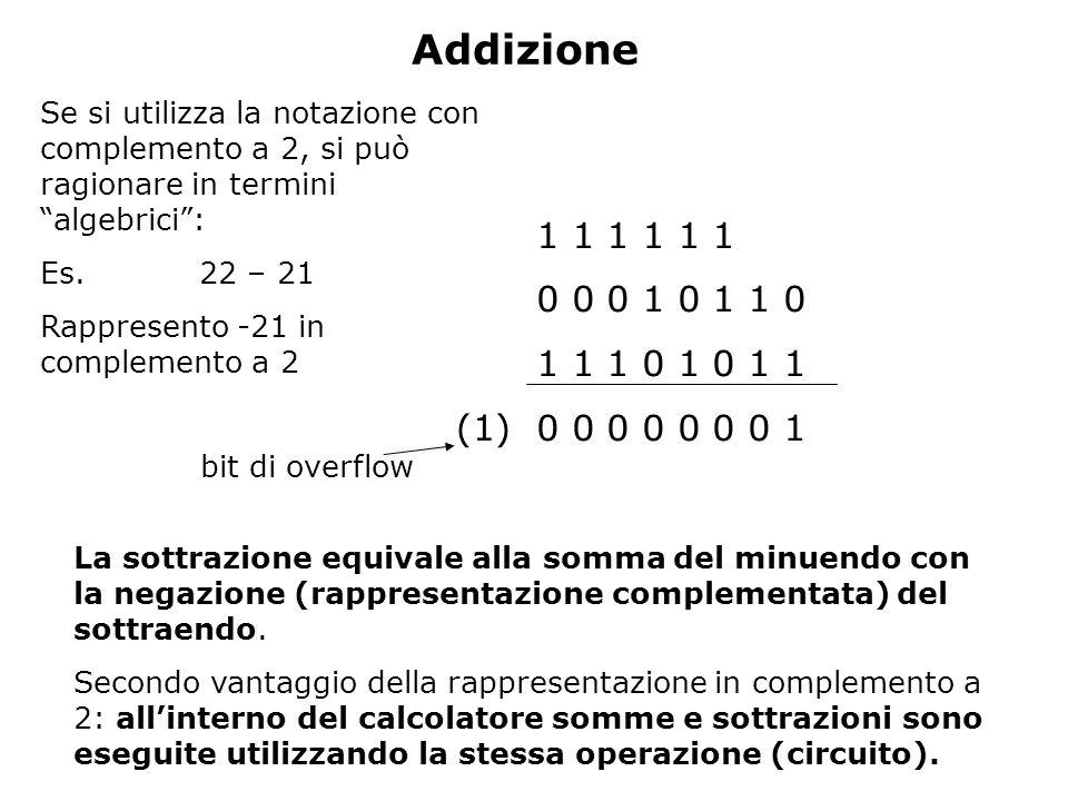 Calcolo rapido del complemento a 2 Il complemento a 2 di un numero in una rappresentazione ad N bit si definisce come: C(n) = 2 N - n Possiamo scrivere anche C(n) = (2 N - n - 1) + 1 N.B.