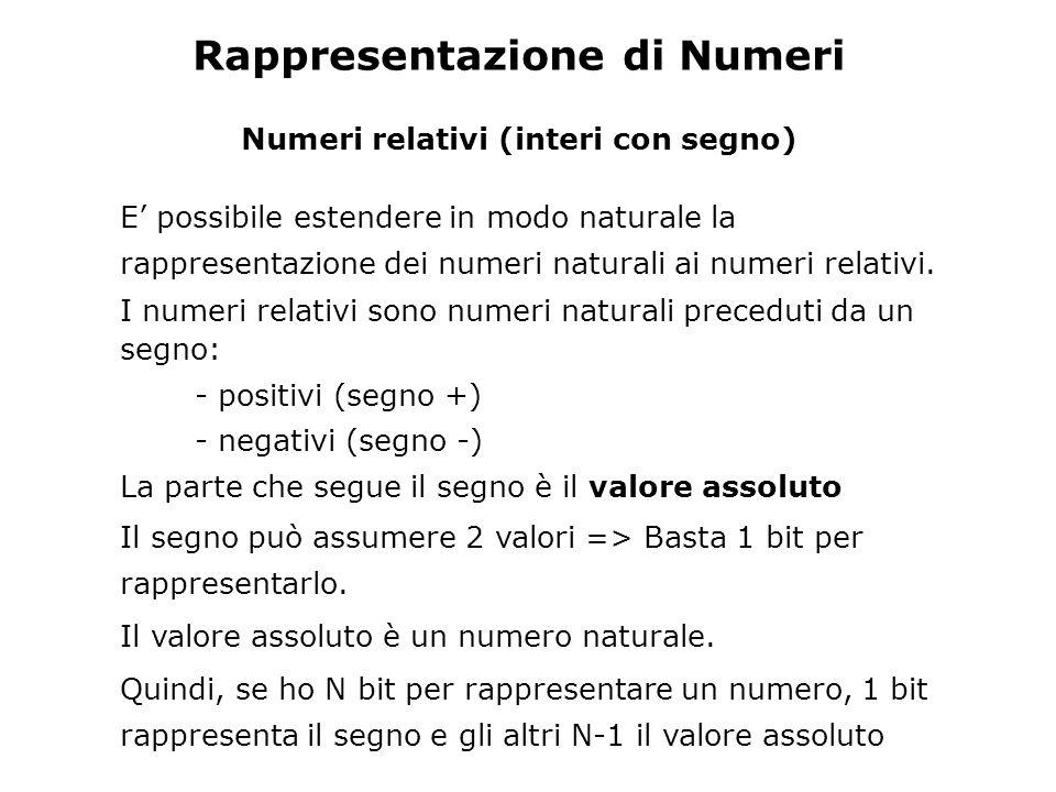 Rappresentazione di numeri interi relativi (con N bit) Prima rappresentazione possibile (più naturale): –Segno e Valore Assoluto Il primo bit indica il segno (0=positivo, 1=negativo), cui segue la rappresentazione (su N-1 bit) del valore assoluto del numero, cioè del numero naturale che si ottiene eliminando il segno.