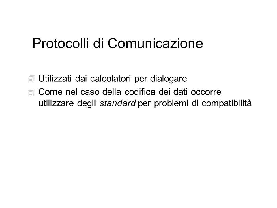 Protocolli di Comunicazione 4 Utilizzati dai calcolatori per dialogare 4 Come nel caso della codifica dei dati occorre utilizzare degli standard per problemi di compatibilità