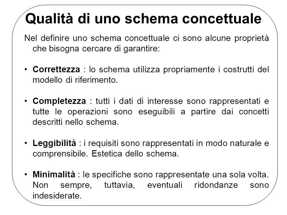 Qualità di uno schema concettuale Nel definire uno schema concettuale ci sono alcune proprietà che bisogna cercare di garantire: Correttezza : lo schema utilizza propriamente i costrutti del modello di riferimento.