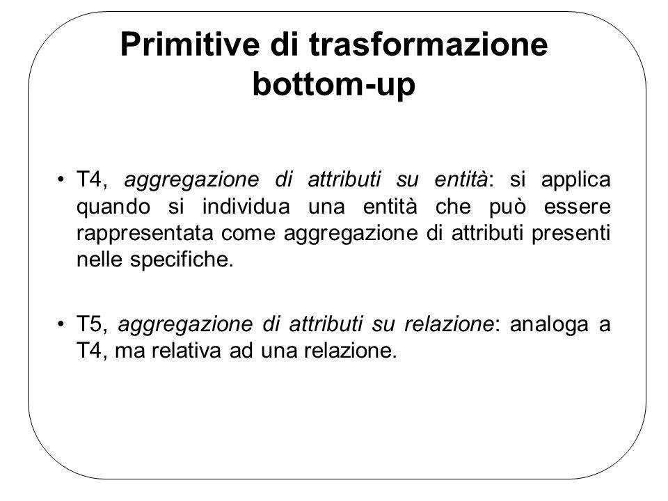 Primitive di trasformazione bottom-up T4, aggregazione di attributi su entità: si applica quando si individua una entità che può essere rappresentata come aggregazione di attributi presenti nelle specifiche.