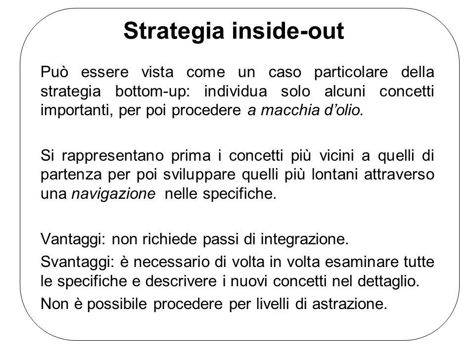 Strategia inside-out Può essere vista come un caso particolare della strategia bottom-up: individua solo alcuni concetti importanti, per poi procedere a macchia dolio.