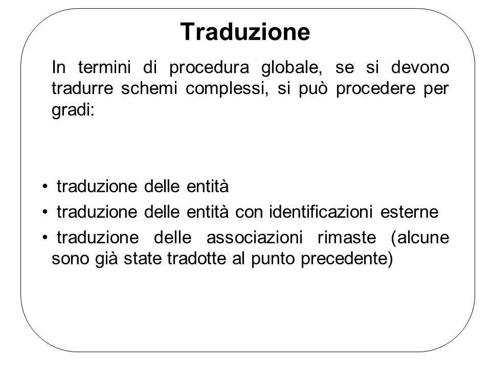 Traduzione In termini di procedura globale, se si devono tradurre schemi complessi, si può procedere per gradi: traduzione delle entità traduzione del
