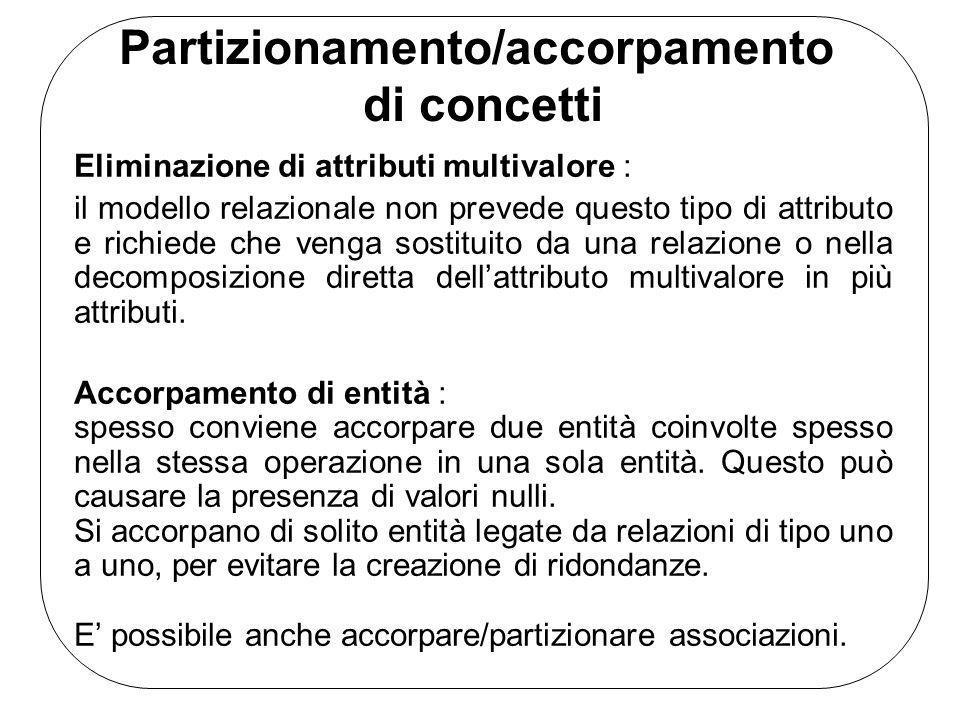 Partizionamento/accorpamento di concetti Eliminazione di attributi multivalore : il modello relazionale non prevede questo tipo di attributo e richied