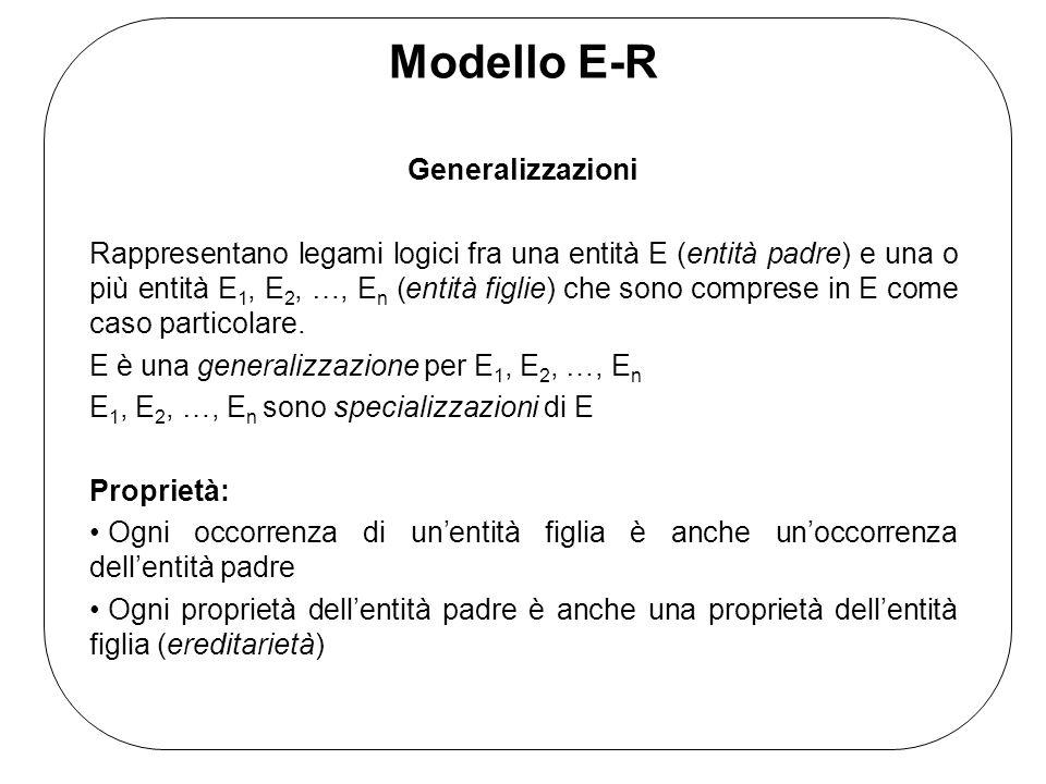 Modello E-R Generalizzazioni Rappresentano legami logici fra una entità E (entità padre) e una o più entità E 1, E 2, …, E n (entità figlie) che sono comprese in E come caso particolare.