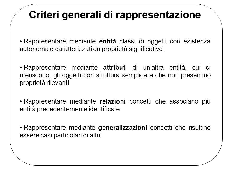 Criteri generali di rappresentazione Rappresentare mediante entità classi di oggetti con esistenza autonoma e caratterizzati da proprietà significative.