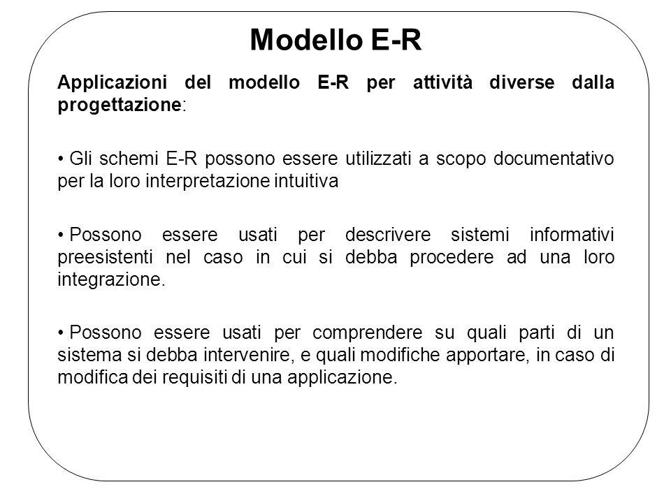 Documentazione di schemi E-R Il modello E-R è utile per descrivere dati ma meno espressivo se si devono esprimere vincoli fra i dati, descrizioni qualitative più precise del solo nome che appare nella descrizione.