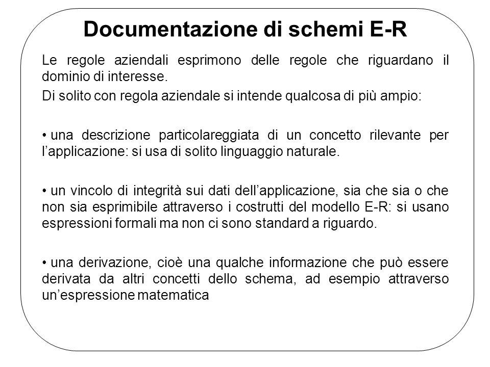 Documentazione di schemi E-R Le regole aziendali esprimono delle regole che riguardano il dominio di interesse.