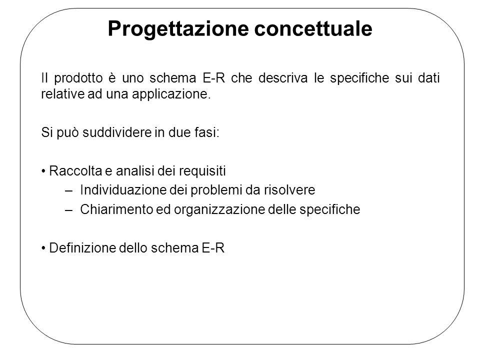Progettazione concettuale Il prodotto è uno schema E-R che descriva le specifiche sui dati relative ad una applicazione.