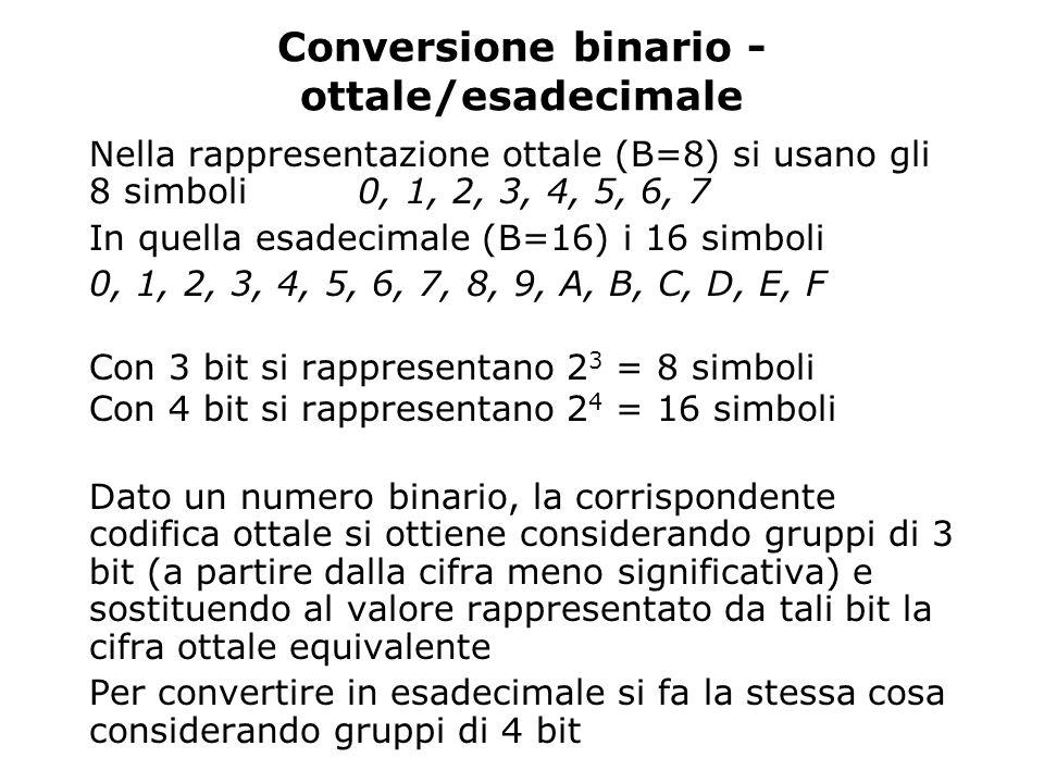 Conversione binario - ottale/esadecimale Esempio: Dato il numero binario 1100011001011011 la corrispondente codifica ottale è 1/100/011/001/011/011 = 1 4 3 1 3 3 La corrispondente codifica esadecimale è 1100/0110/0101/1011 = C 6 5 B