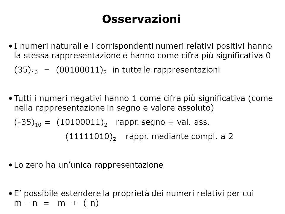 Osservazioni I numeri naturali e i corrispondenti numeri relativi positivi hanno la stessa rappresentazione e hanno come cifra più significativa 0 (35