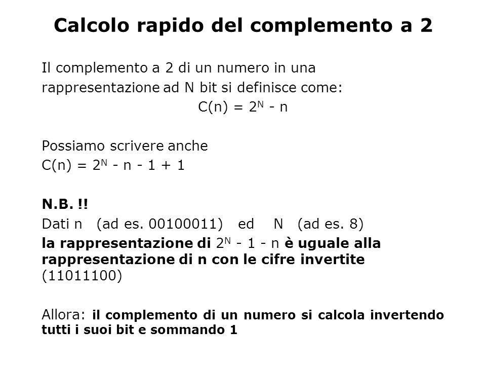 Calcolo rapido del complemento a 2 Il complemento a 2 di un numero in una rappresentazione ad N bit si definisce come: C(n) = 2 N - n Possiamo scriver