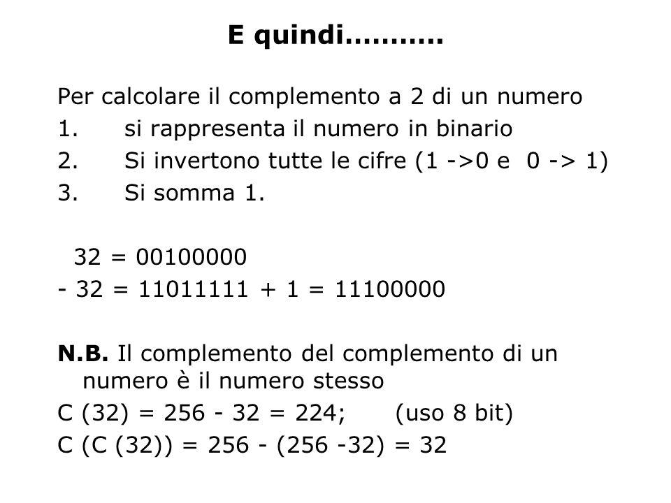 E quindi……….. Per calcolare il complemento a 2 di un numero 1.si rappresenta il numero in binario 2.Si invertono tutte le cifre (1 ->0 e 0 -> 1) 3. Si