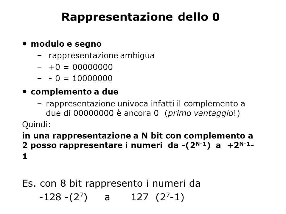 Rappresentazione dello 0 modulo e segno – rappresentazione ambigua – +0 = 00000000 – - 0 = 10000000 complemento a due –rappresentazione univoca infatt