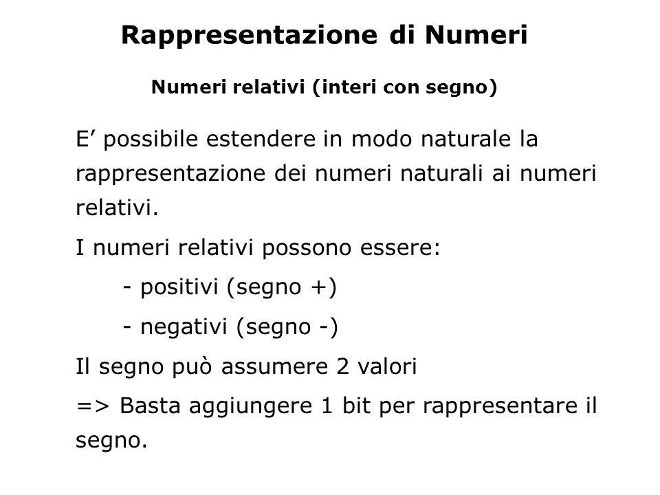 Rappresentazione di numeri interi relativi (con N bit) Prima rappresentazione possibile: –Segno e Valore Assoluto Il primo bit indica il segno (0=positivo, 1=negativo), cui segue la rappresentazione (su N-1 bit) del valore assoluto del numero, cioè del numero naturale che si ottiene eliminando il segno.