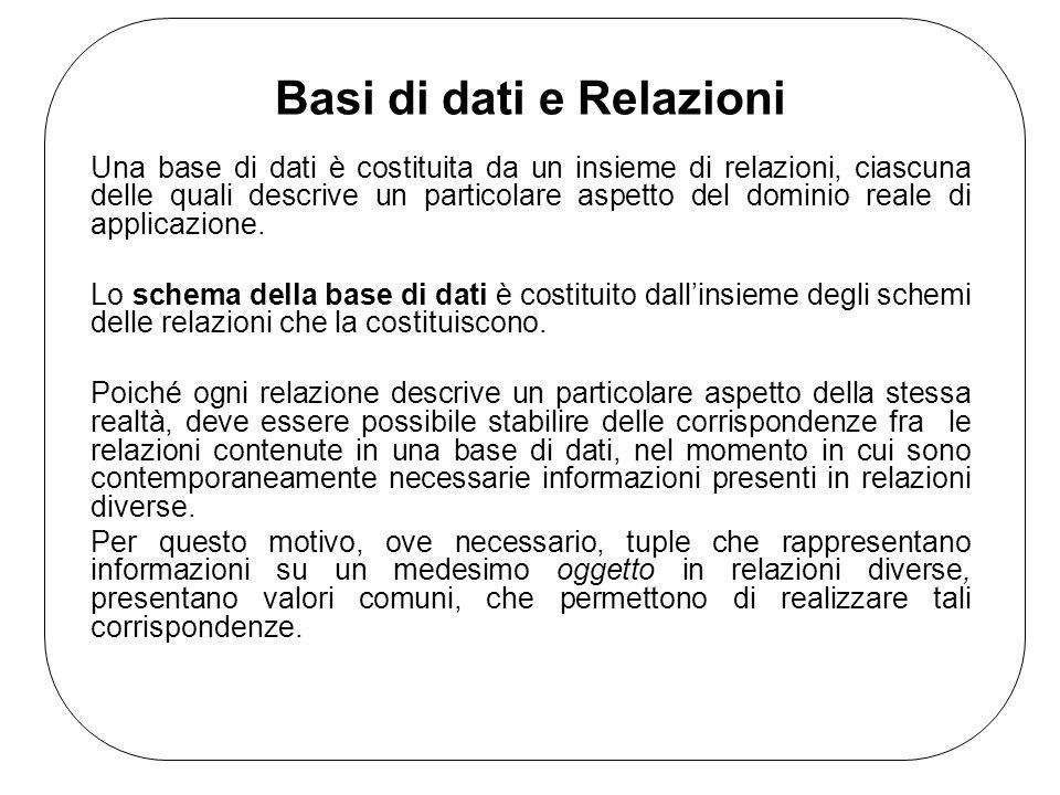 Basi di dati e Relazioni Una base di dati è costituita da un insieme di relazioni, ciascuna delle quali descrive un particolare aspetto del dominio re