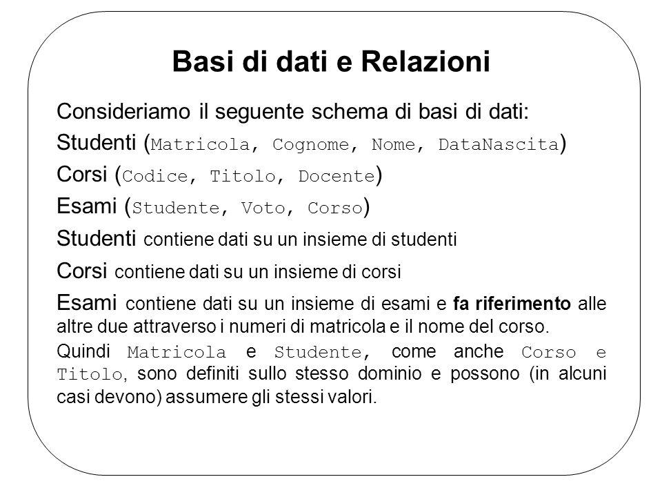 Basi di dati e Relazioni Consideriamo il seguente schema di basi di dati: Studenti ( Matricola, Cognome, Nome, DataNascita ) Corsi ( Codice, Titolo, D