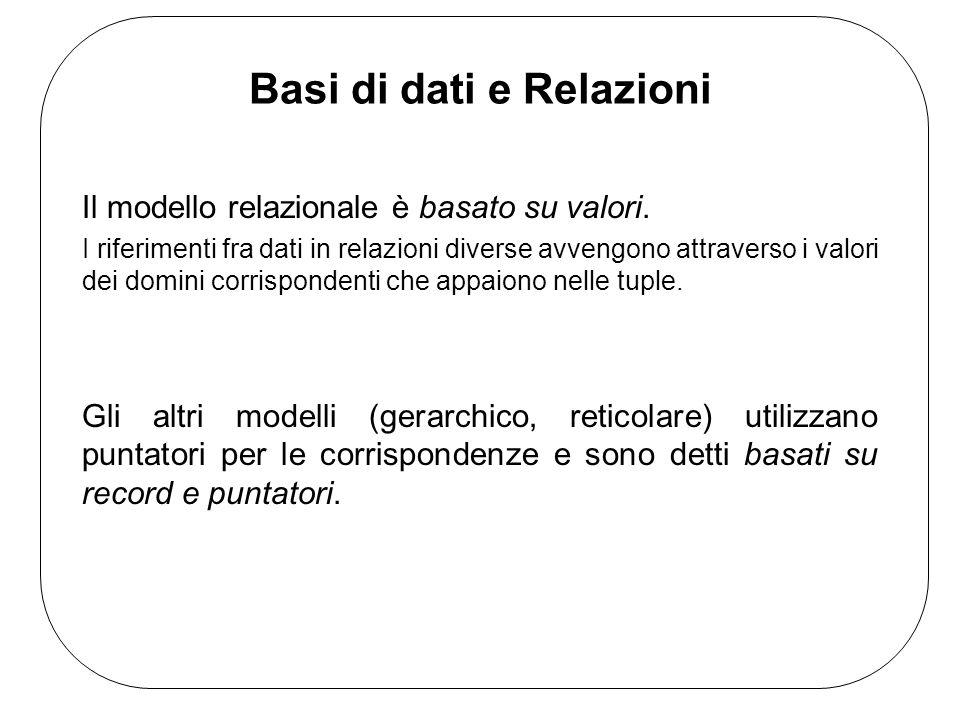 Basi di dati e Relazioni Il modello relazionale è basato su valori. I riferimenti fra dati in relazioni diverse avvengono attraverso i valori dei domi
