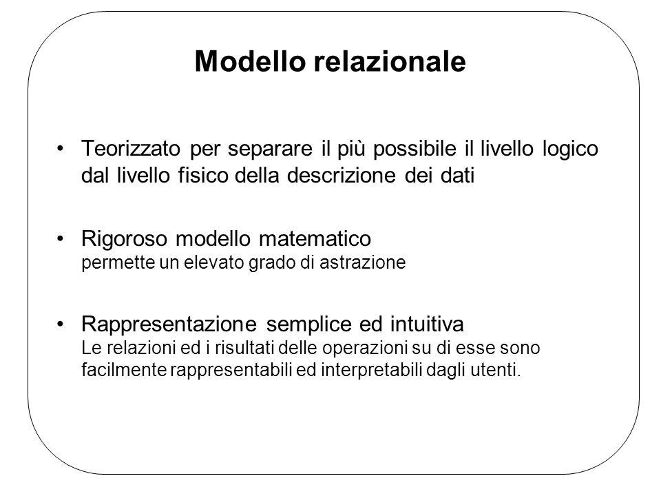 Modello relazionale Teorizzato per separare il più possibile il livello logico dal livello fisico della descrizione dei dati Rigoroso modello matemati
