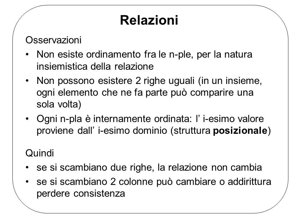 Relazioni Osservazioni Non esiste ordinamento fra le n-ple, per la natura insiemistica della relazione Non possono esistere 2 righe uguali (in un insi