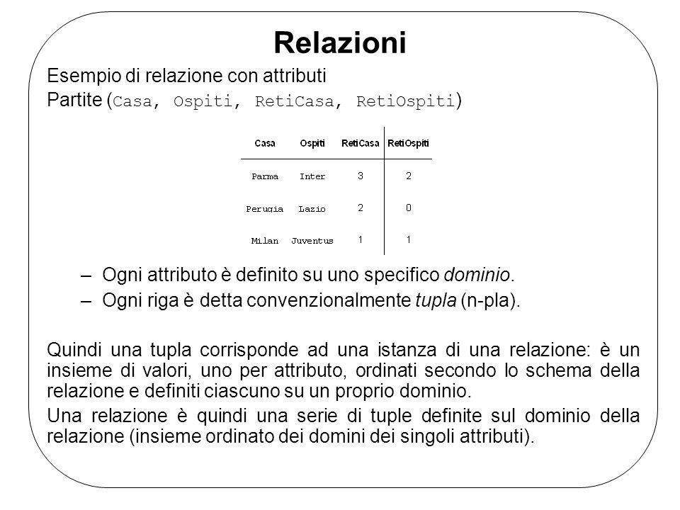 Relazioni Esempio di relazione con attributi Partite ( Casa, Ospiti, RetiCasa, RetiOspiti ) –Ogni attributo è definito su uno specifico dominio. –Ogni