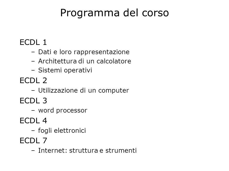 Programma del corso ECDL 1 –Dati e loro rappresentazione –Architettura di un calcolatore –Sistemi operativi ECDL 2 –Utilizzazione di un computer ECDL 3 –word processor ECDL 4 –fogli elettronici ECDL 7 –Internet: struttura e strumenti