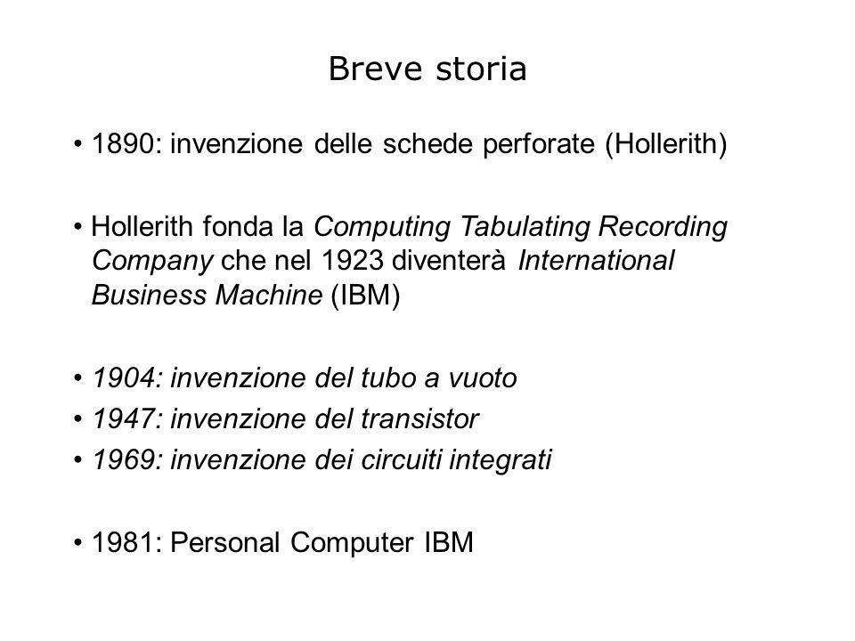 1890: invenzione delle schede perforate (Hollerith) Hollerith fonda la Computing Tabulating Recording Company che nel 1923 diventerà International Business Machine (IBM) 1904: invenzione del tubo a vuoto 1947: invenzione del transistor 1969: invenzione dei circuiti integrati 1981: Personal Computer IBM Breve storia