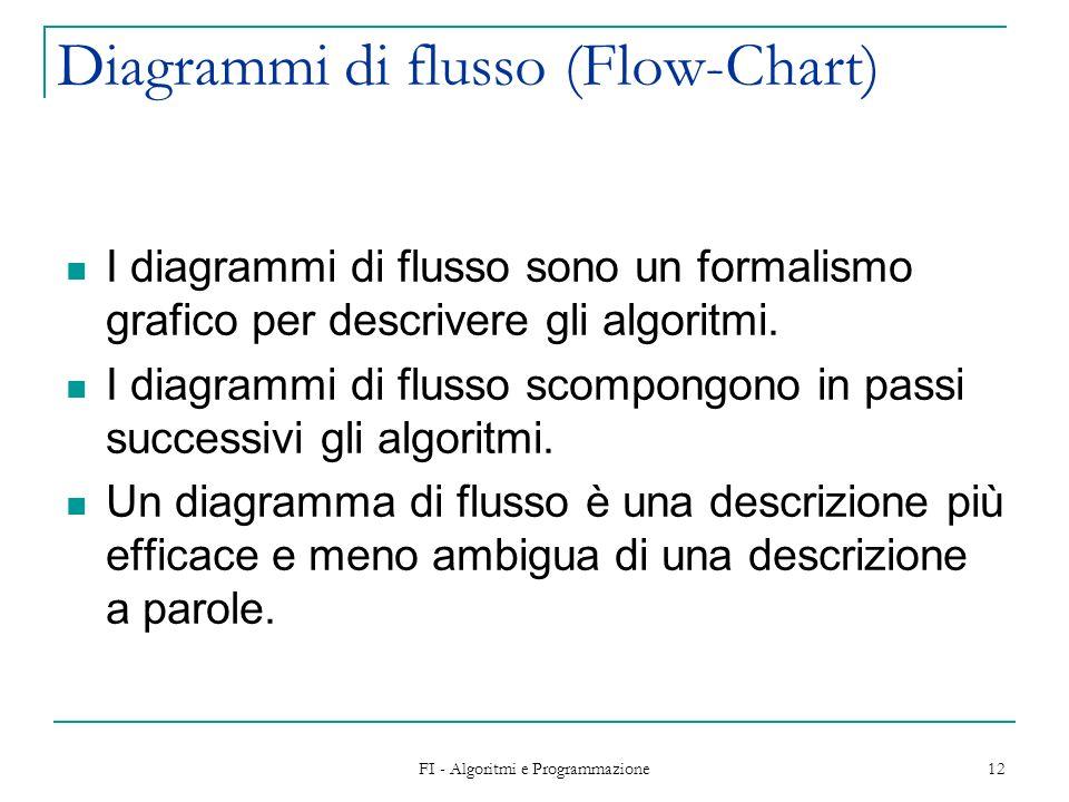 FI - Algoritmi e Programmazione 12 Diagrammi di flusso (Flow-Chart) I diagrammi di flusso sono un formalismo grafico per descrivere gli algoritmi. I d
