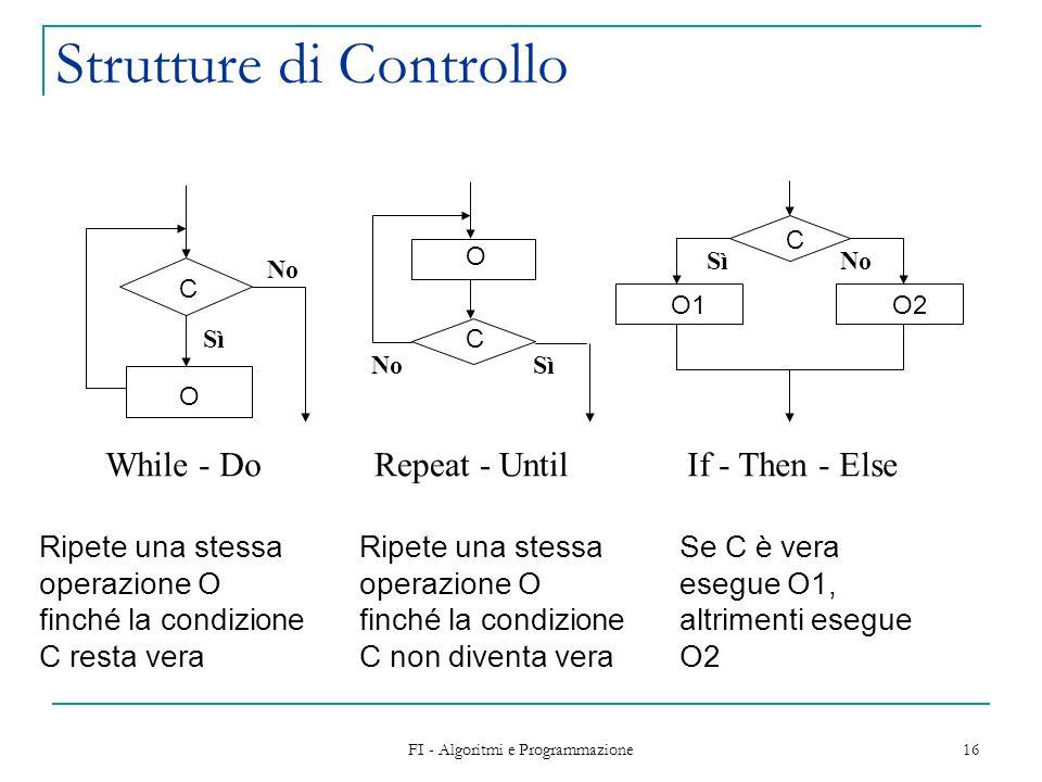 FI - Algoritmi e Programmazione 16 Strutture di Controllo While - DoRepeat - UntilIf - Then - Else Sì No Sì Ripete una stessa operazione O finché la c