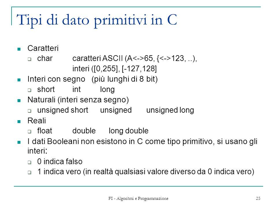 FI - Algoritmi e Programmazione 25 Tipi di dato primitivi in C Caratteri char caratteri ASCII (A 65, { 123,..), interi ([0,255], [-127,128] Interi con