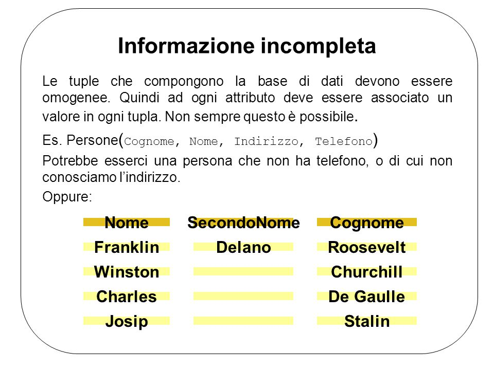 Informazione incompleta Le tuple che compongono la base di dati devono essere omogenee.