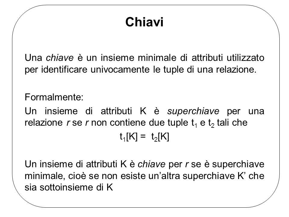 Chiavi Una chiave è un insieme minimale di attributi utilizzato per identificare univocamente le tuple di una relazione.