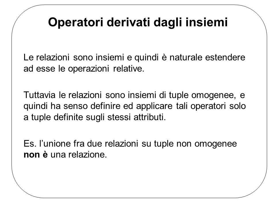 Operatori derivati dagli insiemi Le relazioni sono insiemi e quindi è naturale estendere ad esse le operazioni relative.