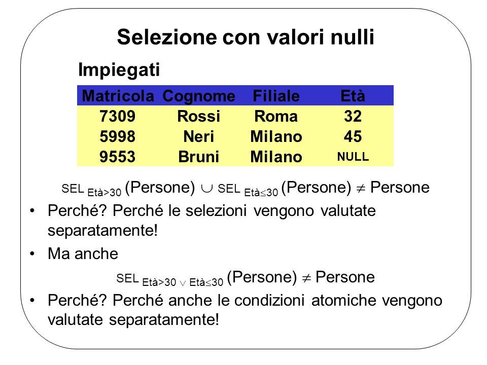 Selezione con valori nulli Per riferirsi ai valori nulli esistono forme apposite di condizioni: IS NULL IS NOT NULL SEL Età>30 (Persone) SEL Età 30 (Persone) SEL Età IS NULL (Persone) = SEL Età>30 Età 30 Età IS NULL (Persone) = Persone