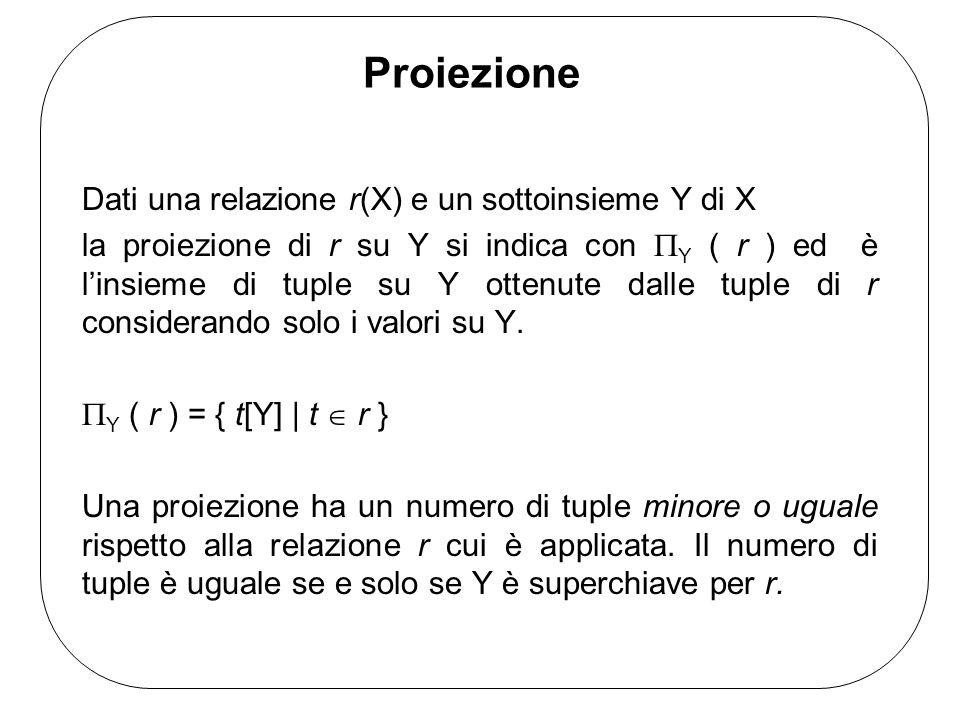 Proiezione Dati una relazione r(X) e un sottoinsieme Y di X la proiezione di r su Y si indica con Y ( r ) ed è linsieme di tuple su Y ottenute dalle tuple di r considerando solo i valori su Y.