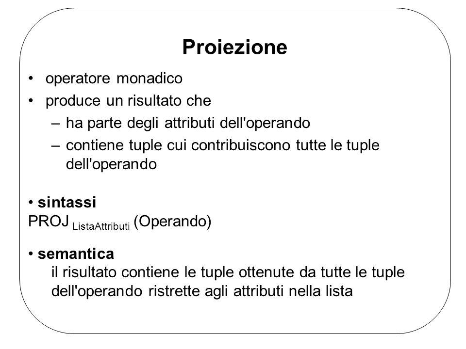 Proiezione operatore monadico produce un risultato che –ha parte degli attributi dell operando –contiene tuple cui contribuiscono tutte le tuple dell operando sintassi PROJ ListaAttributi (Operando) semantica il risultato contiene le tuple ottenute da tutte le tuple dell operando ristrette agli attributi nella lista