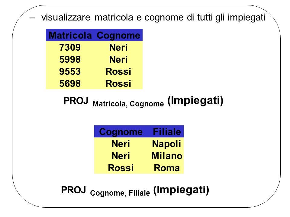 CognomeFilialeStipendioMatricola NeriMilano645998 NeriNapoli557309 RossiRoma645698 RossiRoma449553 – visualizzare matricola e cognome di tutti gli impiegati PROJ Matricola, Cognome (Impiegati) CognomeFilialeStipendioMatricola NeriMilano645998 NeriNapoli557309 RossiRoma645698 RossiRoma449553 PROJ Cognome, Filiale (Impiegati)