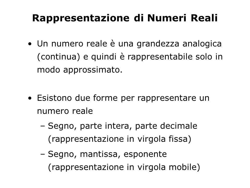 Rappresentazione di Numeri Reali Un numero reale è una grandezza analogica (continua) e quindi è rappresentabile solo in modo approssimato. Esistono d